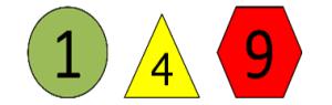 Three Symbols for Visual Feedback: